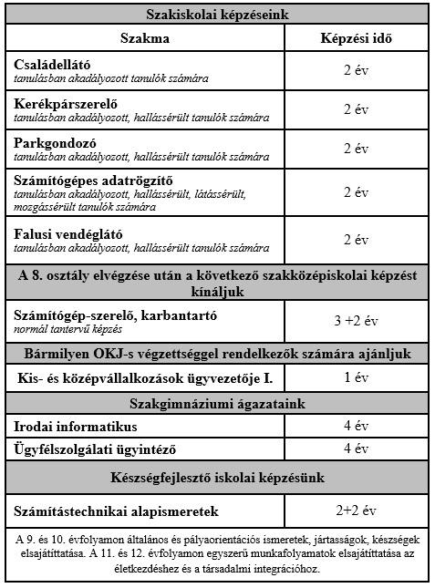 kepzeseink_2016